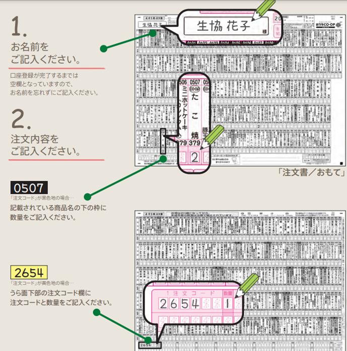 おうちコープ注文書に記入する方法