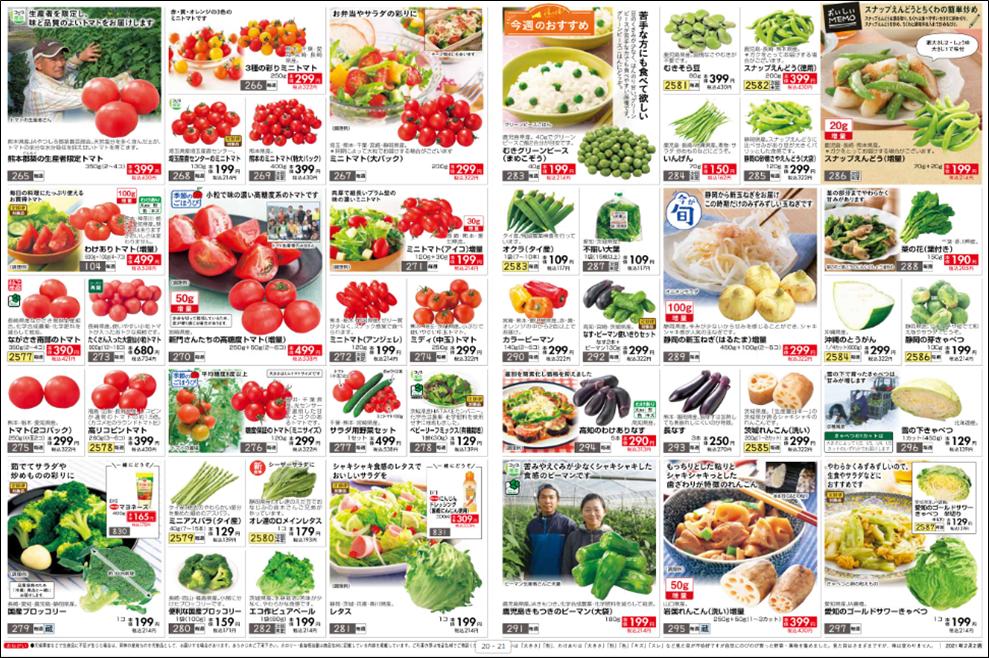 おうちコープ野菜の値段